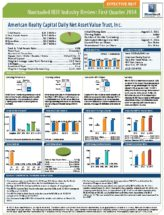 Icon of American-Realty-Capital-Daily-NAV-Q1-2014