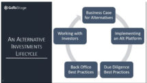Icon of Alternative Investments Lifecycle (002)