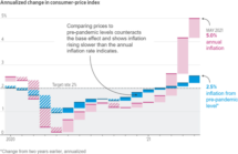 Icon of Can Commercial Real Estate Provide A Hedge Against Inflation Chart I
