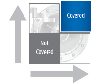 Covered_NotCovered