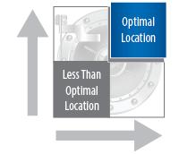 Optimal_Location