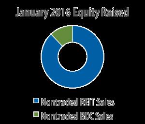 January2016Equity