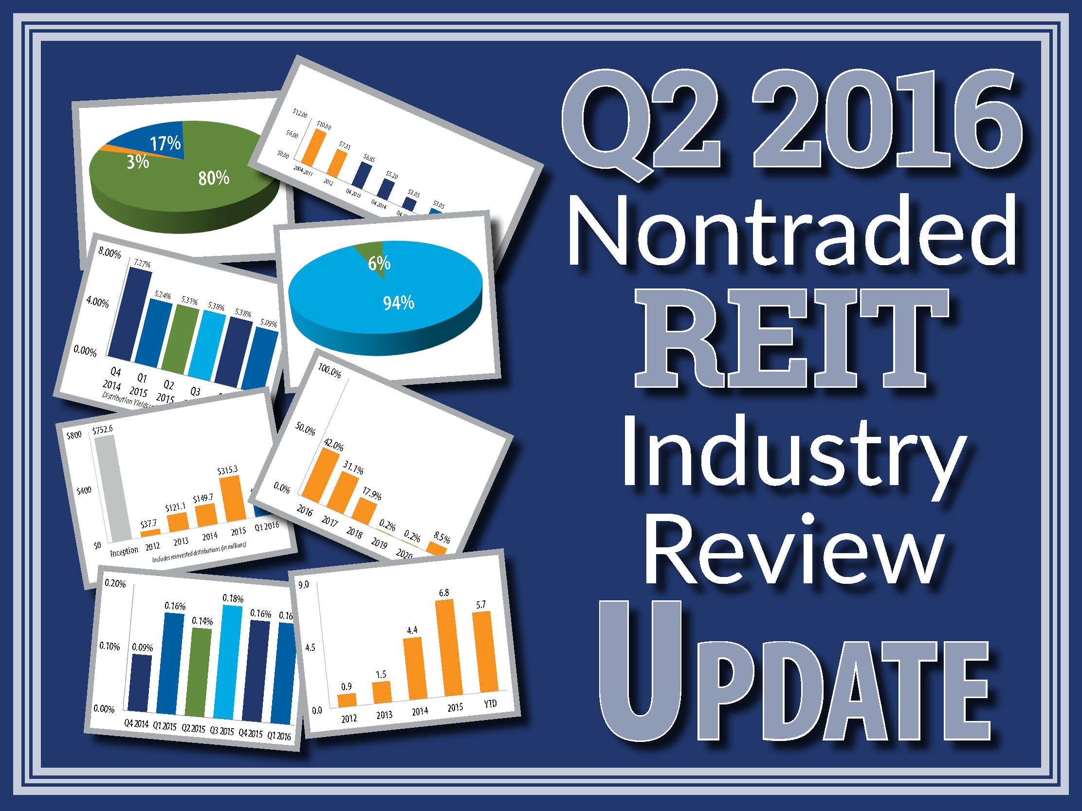 Q2 2016 nontraded reit industry review production is for Production vault