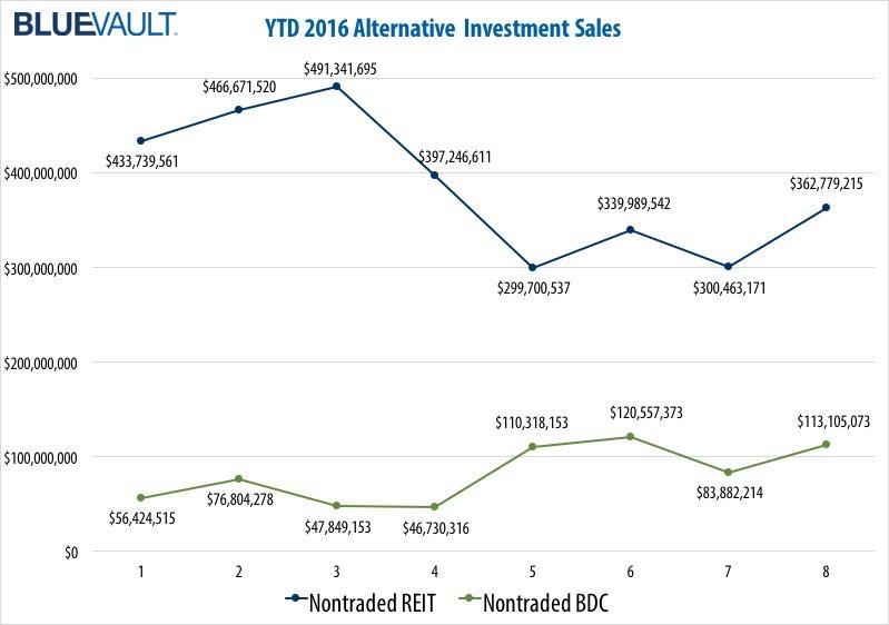 201608_salesgraph_2