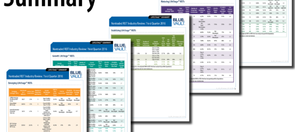 Nontraded REIT Industry Review LifeStage Tables Q3 2016